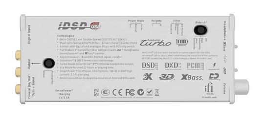 iFi Audio Micro iDSD DAC And Headphone Amplifier